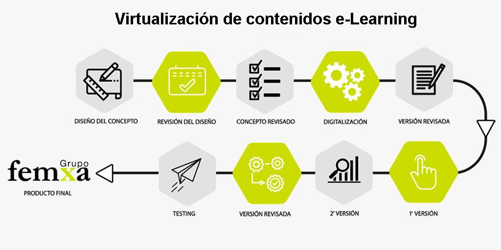 infografria competencia y eficiencia en formación