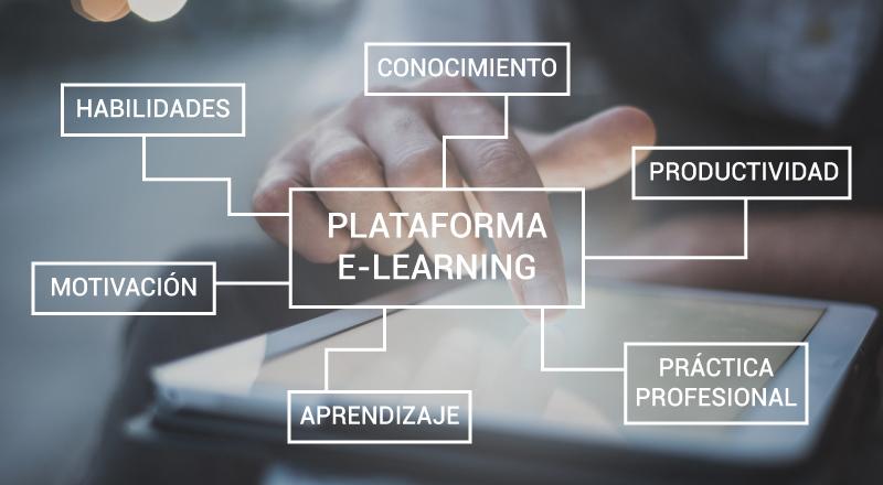 conceptos asociados al uso de una plataforma elearning
